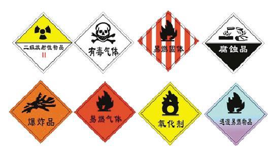 常见危险化学品.jpg